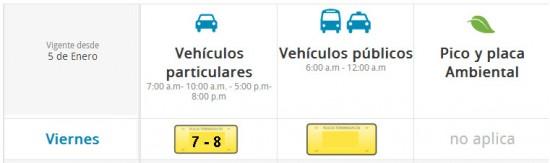 Pico y placa vehículos particulares públicos en cali los viernes desde enero hasta junio 2014