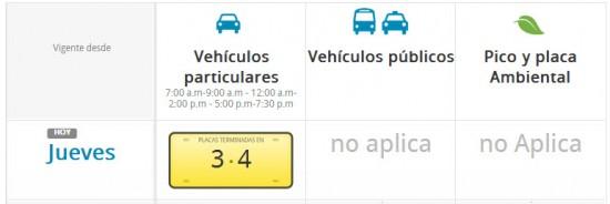 pico y placa vehículos particulares públicos en Cartagena hoy