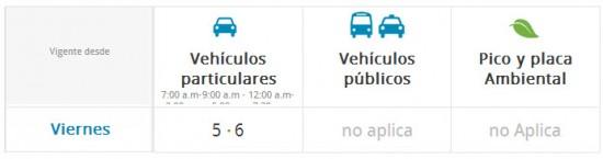 pico y placa vehículos particulares públicos en cartagena los viernes