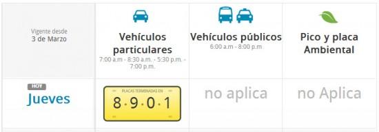 pico y placa vehículos particulares públicos en Medellin hoy