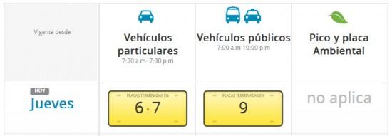 pico y placa vehículos particulares públicos en Pereira hoy