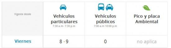 pico y placa vehículos particulares públicos en pereira hoy viernes de 2014