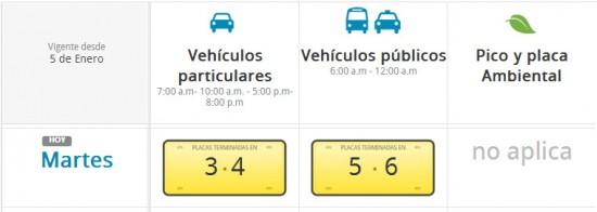 pico y placa de vehículos para hoy en Cali
