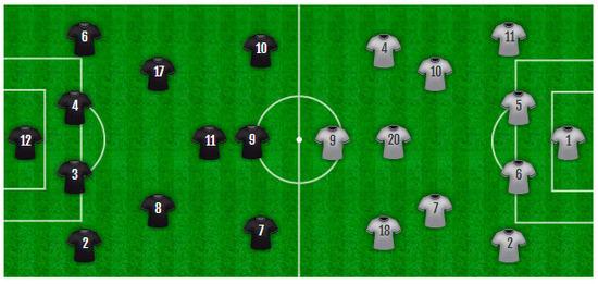 Formación de jugadores brasil contra croacia