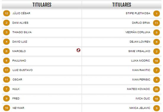 Jugadores titulares, del partido inaugural Brasil contra Croacia