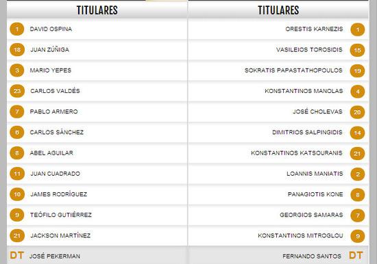 Resultados del Partido - Jugadores del partido entre Colombia y Grecia copa del mundo 2014
