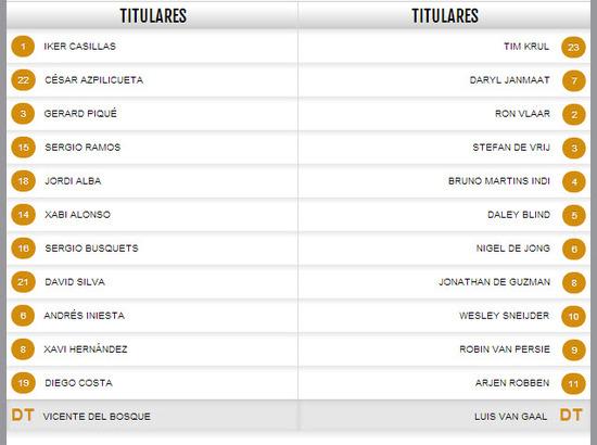 Jugadores del partido entre españa y holanda copa del mundo 2014