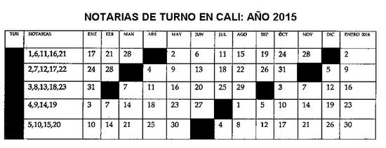 notarias de turno y servicio los dias sabados en cali colombia
