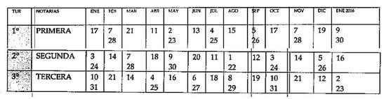notarias de turno y servicio los días sábados en Popayan Cauca Colombia