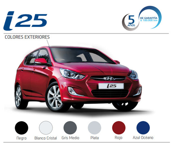 Ficha Técnica Hyundai i25 Hatchback 2015