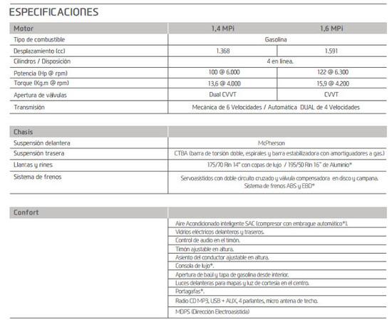 Hyundai i25 Hatchback 2015 Especificaciones