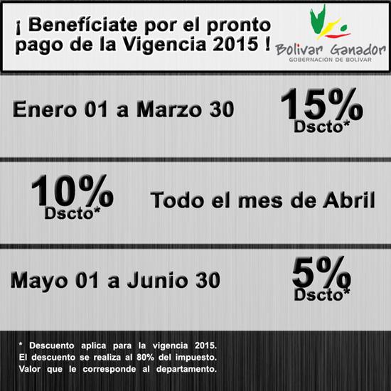 Pago-de-impuestos-de-vehiculos-2015-en-cartagena-bolivar