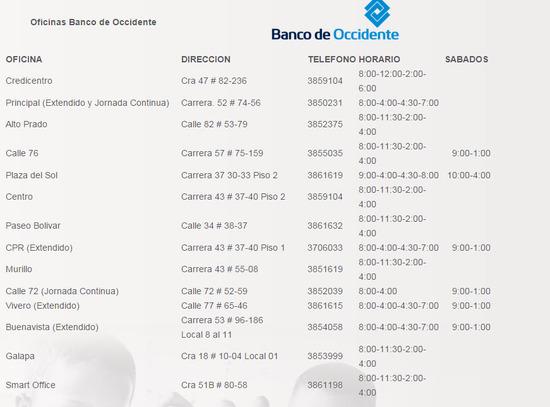 Puntos de pago impuestos para vehículos en Barranquilla 2015