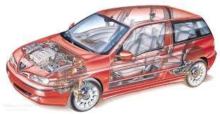 improntas-de-Alfa-Romeo-Linea-145-1-4-145-TD