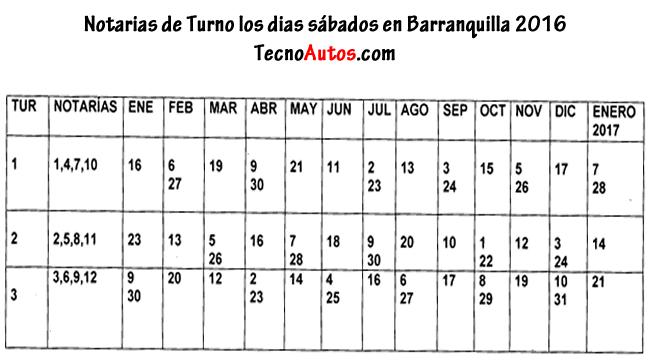 Notarias de turno y servicio los días sábados en Barranquilla Colombia