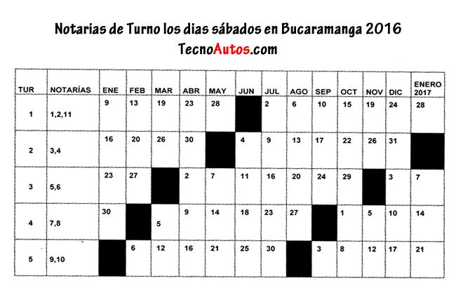 Notarias de turno los sábados en Bucaramanga Santander