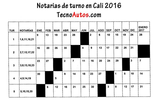 Notarias de turno y servicio los días sábados en Cali Colombia 2016