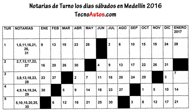 Notarias que prestan servicio los dias sábados en Medellín Antioquia