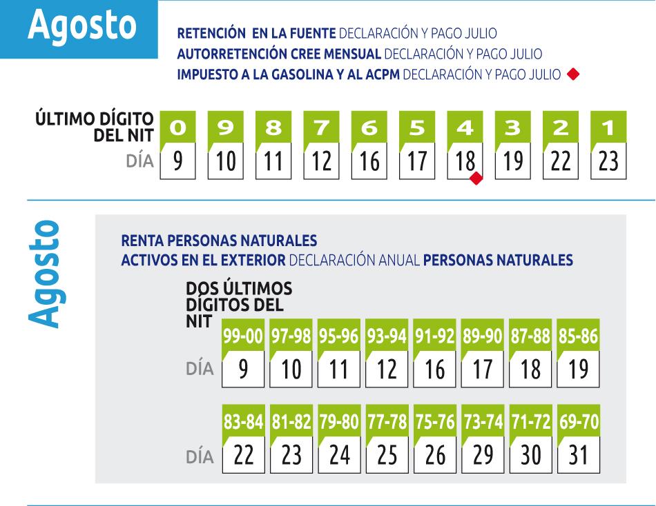 Calendario tributario y Plazos declaración de renta Agosto 2016