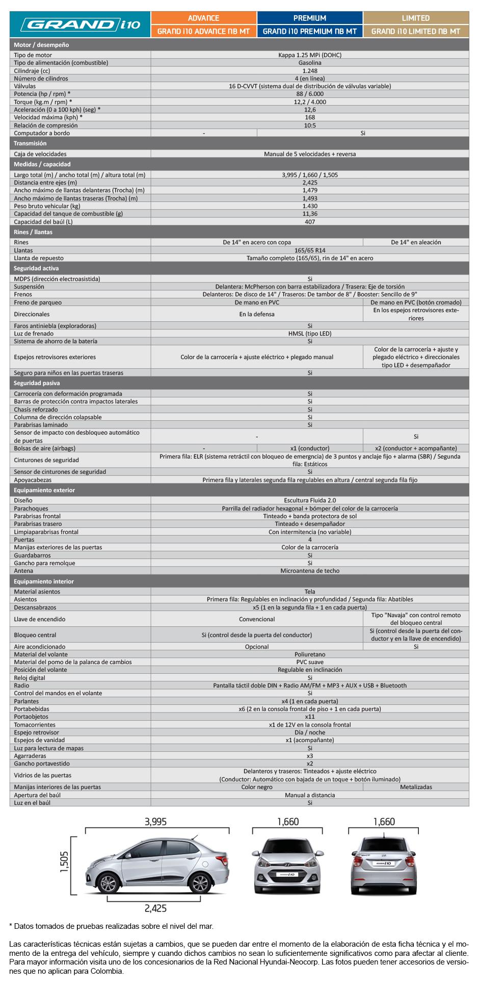 Especificaciones técnicas Hyundai Grand i10 Tipo Sedán