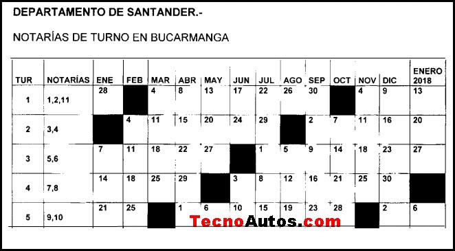 Notarias de turno los sábados en Bucaramanga Santander 2017