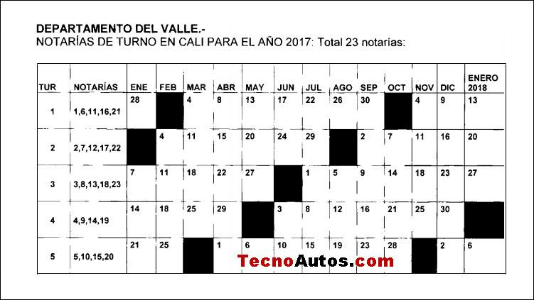 Notarias de turno los sábados en Cali Valle del Cauca 2017