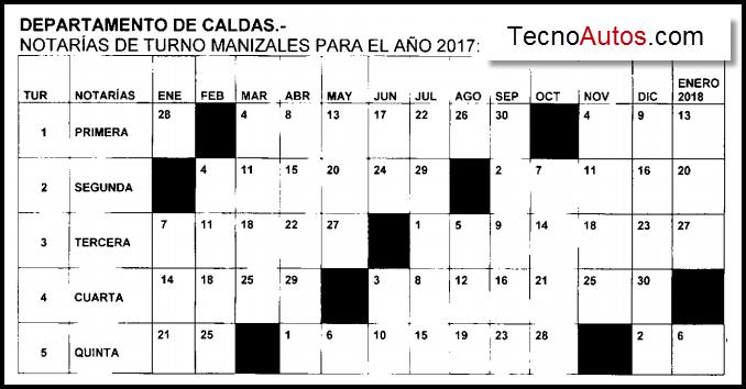 Notarias de turno los sábados en manizales caldas 2017