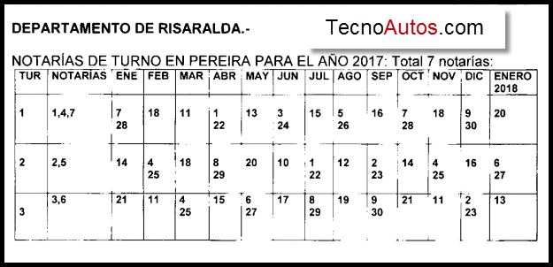Notarias de turno los sábados en Pereira Risaralda 2017
