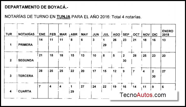 Notarias de turno los sábados en tunja boyaca 2017