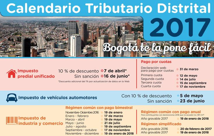 Pago de impuestos de vehículos Bogota y Cundinamarca 2017