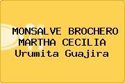 MONSALVE BROCHERO MARTHA CECILIA Urumita Guajira