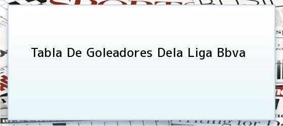 Tabla De Goleadores Dela Liga Bbva