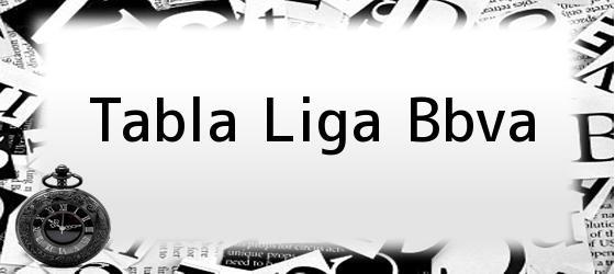 Tabla Liga Bbva