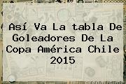 Así Va La Tabla De Goleadores De La <b>Copa América</b> Chile <b>2015</b>
