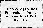 Cronología Del Escándalo De <b>la ?comunidad Del Anillo</b>?