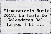 <b>Eliminatoria Rusia 2018</b>: La Tabla De Goleadores Del Torneo | El ...