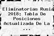<b>Eliminatorias Rusia 2018</b>: Tabla De Posiciones Actualizada De La <b>...</b>