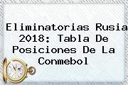 <b>Eliminatorias Rusia 2018</b>: Tabla De Posiciones De La <b>Conmebol</b>