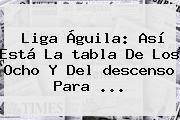 <b>Liga Águila</b>: Así Está La <b>tabla</b> De Los Ocho Y Del <b>descenso</b> Para ...