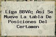 <b>Liga BBVA</b>: Así Se Mueve La <b>tabla</b> De Posiciones Del Certamen