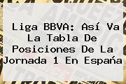 <b>Liga BBVA</b>: Así Va La Tabla De Posiciones De La Jornada 1 En España