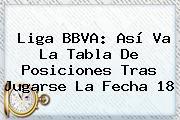 <b>Liga BBVA</b>: Así Va La Tabla De Posiciones Tras Jugarse La Fecha 18