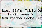 <b>Liga BBVA</b>: <b>Tabla De Posiciones</b> Y Resultados Fecha 30