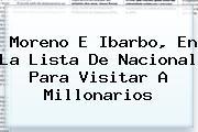 <b>Moreno</b> E Ibarbo, En La Lista De Nacional Para Visitar A Millonarios