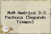 MxM <b>América</b> 3-3 <b>Pachuca</b> (Segundo Tiempo)