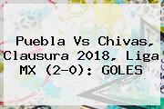 <b>Puebla Vs Chivas</b>, Clausura 2018, Liga MX (2-0): GOLES