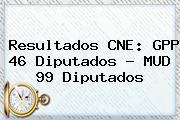 <b>Resultados</b> CNE: GPP 46 Diputados - MUD 99 Diputados