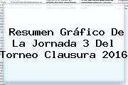 Resumen Gráfico De La <b>Jornada 3</b> Del Torneo Clausura 2016