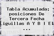 <b>Tabla</b> Acumulada: <b>posiciones</b> De Tercera Fecha Liguillas A Y B | El ...