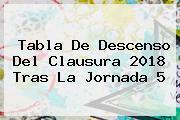 Tabla De Descenso Del Clausura <b>2018</b> Tras La <b>Jornada 5</b>